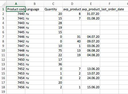 avp_addtools_export_products_csv